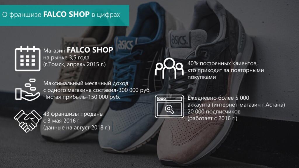 b21f50eb Франшиза Falco shop - инстаграм-магазин кроссовок и одежды. Отзывы и ...