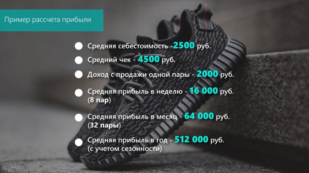 b73ec903bb6 Это позволяет нам приобретать полностью сертифицированные кроссовки с  заводов по уникально низким ценам. Преимущества франшизы