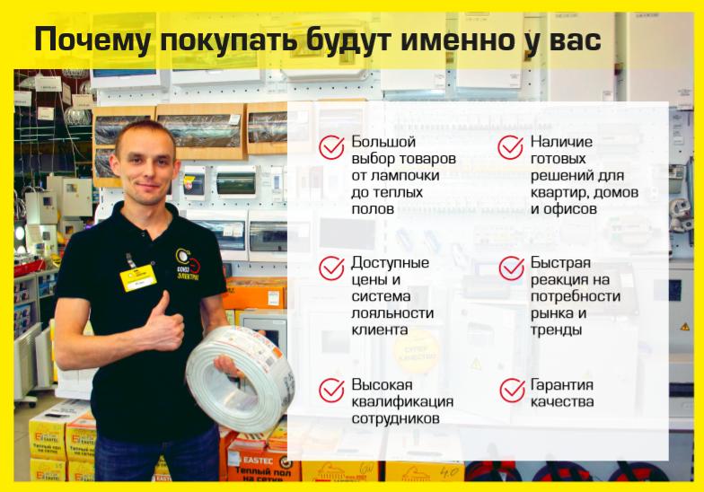 Франшиза Магазин электрики Союз Электрик