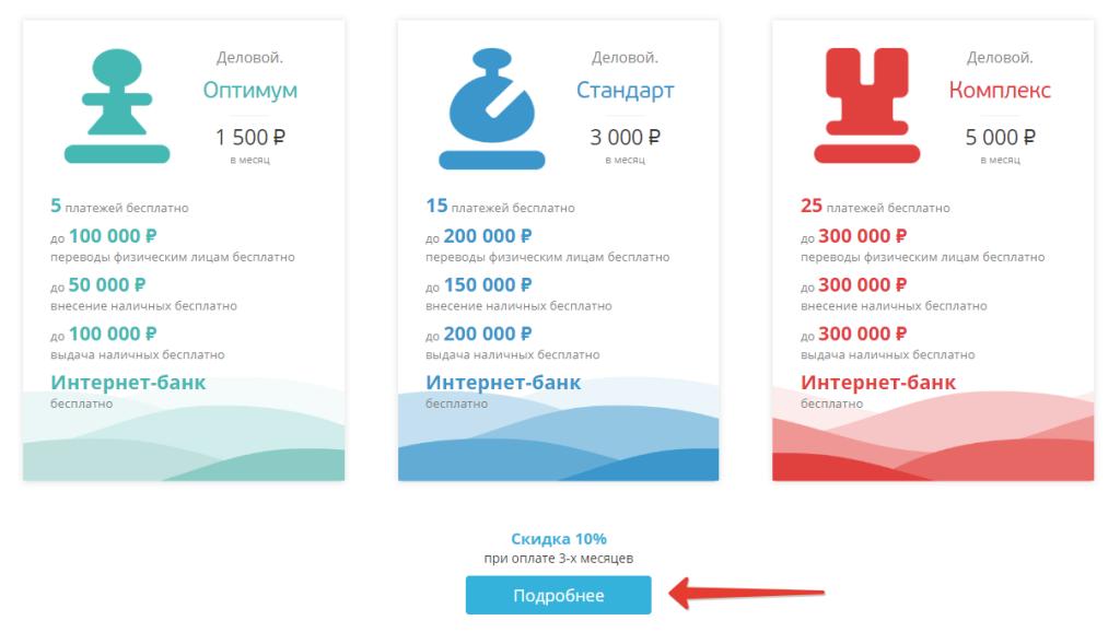 Банк Санкт-Петербург. Как открыть расчётный счёт для ИП. Тарифы